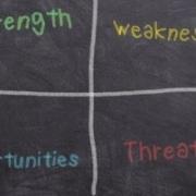 strategische Unternehmensanalyse